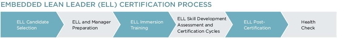 Key Enterprise Processes | Hess Corporation