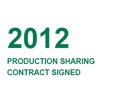 2012_ProductionSharingContract