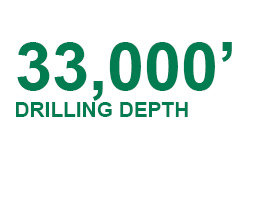 33000DrillingDepth