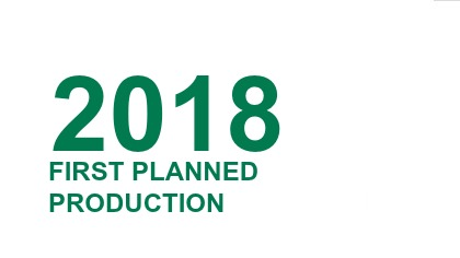 2018-first-planned-production