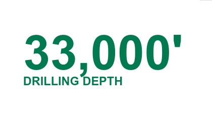 33000-drilling-depth